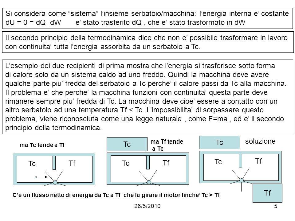 26/5/20105 Si considera come sistema linsieme serbatoio/macchina: lenergia interna e costante dU = 0 = dQ- dW e stato trasferito dQ, che e stato trasf