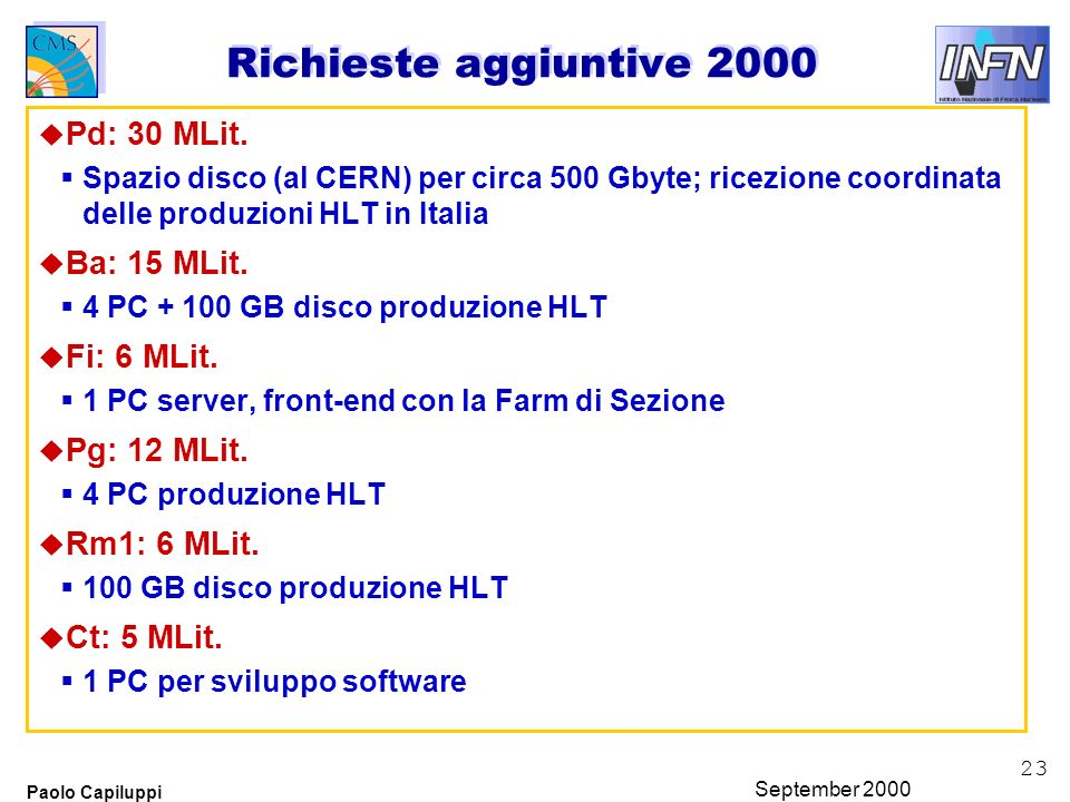 23 Paolo Capiluppi September 2000 Richieste aggiuntive 2000 u Pd: 30 MLit. Spazio disco (al CERN) per circa 500 Gbyte; ricezione coordinata delle prod