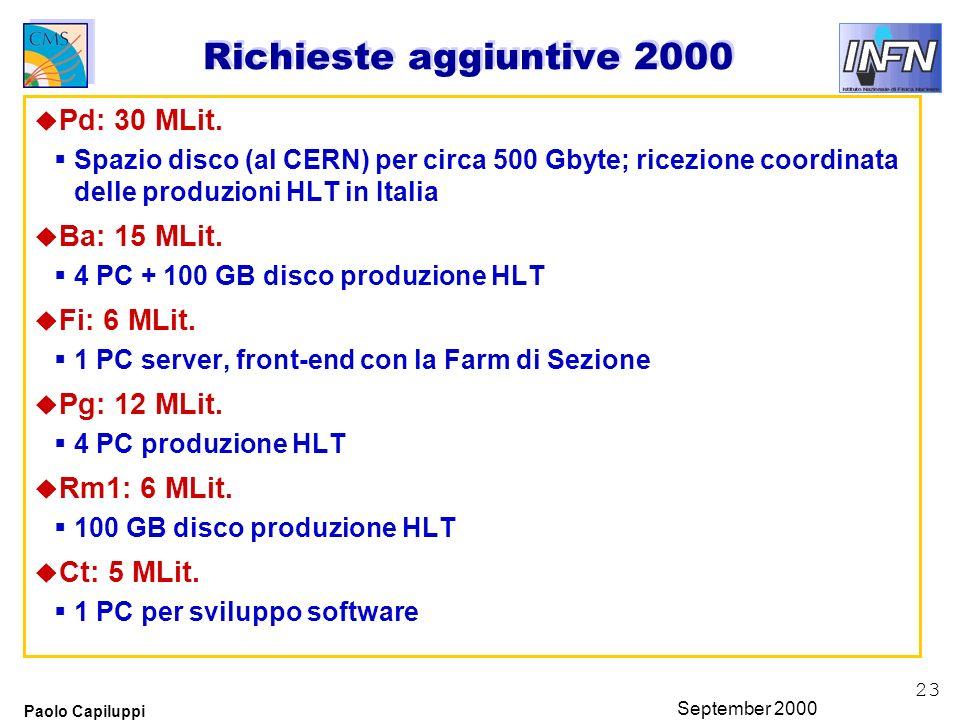 23 Paolo Capiluppi September 2000 Richieste aggiuntive 2000 u Pd: 30 MLit.