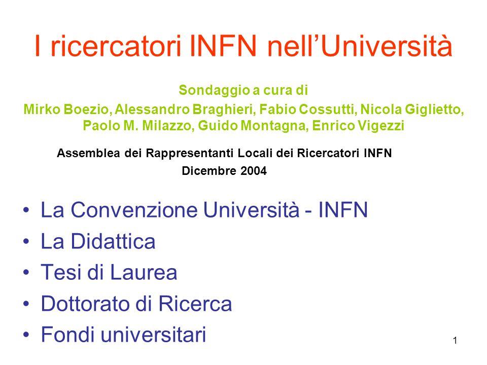 1 I ricercatori INFN nellUniversità La Convenzione Università - INFN La Didattica Tesi di Laurea Dottorato di Ricerca Fondi universitari Sondaggio a c