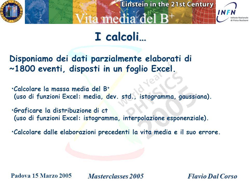 Padova 15 Marzo 2005 Masterclasses 2005Flavio Dal Corso Vita media del B + La massa del B + Dovreste ottenere un grafico simile a quello mostrato.