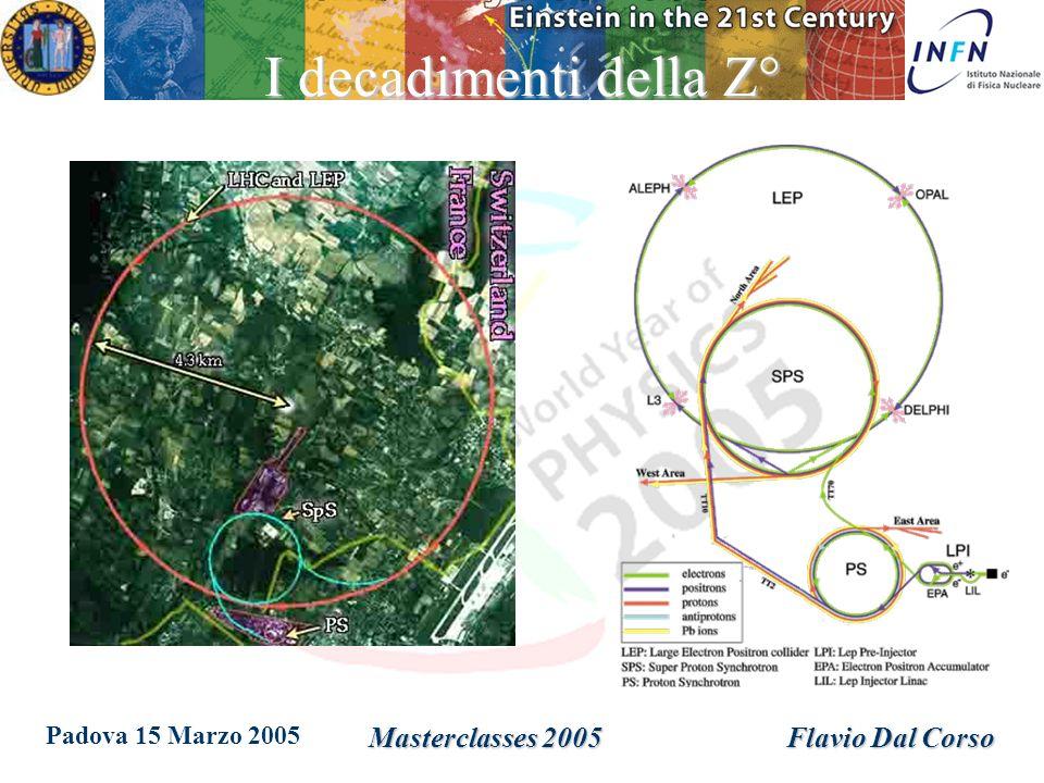 Padova 15 Marzo 2005 Masterclasses 2005Flavio Dal Corso I decadimenti della Z°