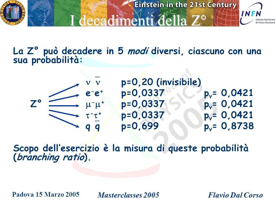 Padova 15 Marzo 2005 Masterclasses 2005Flavio Dal Corso La Z° può decadere in 5 modi diversi, ciascuno con una sua probabilità: p=0,20 (invisibile) e - e + p=0,0337 p v = 0,0421 Z° - + p=0,0337 p v = 0,0421 - + p=0,0337 p v = 0,0421 q q p=0,699 p v = 0,8738 Scopo dellesercizio è la misura di queste probabilità (branching ratio).