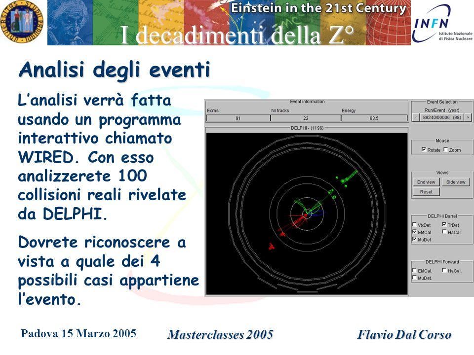 Padova 15 Marzo 2005 Masterclasses 2005Flavio Dal Corso I decadimenti della Z° Analisi degli eventi Lanalisi verrà fatta usando un programma interattivo chiamato WIRED.