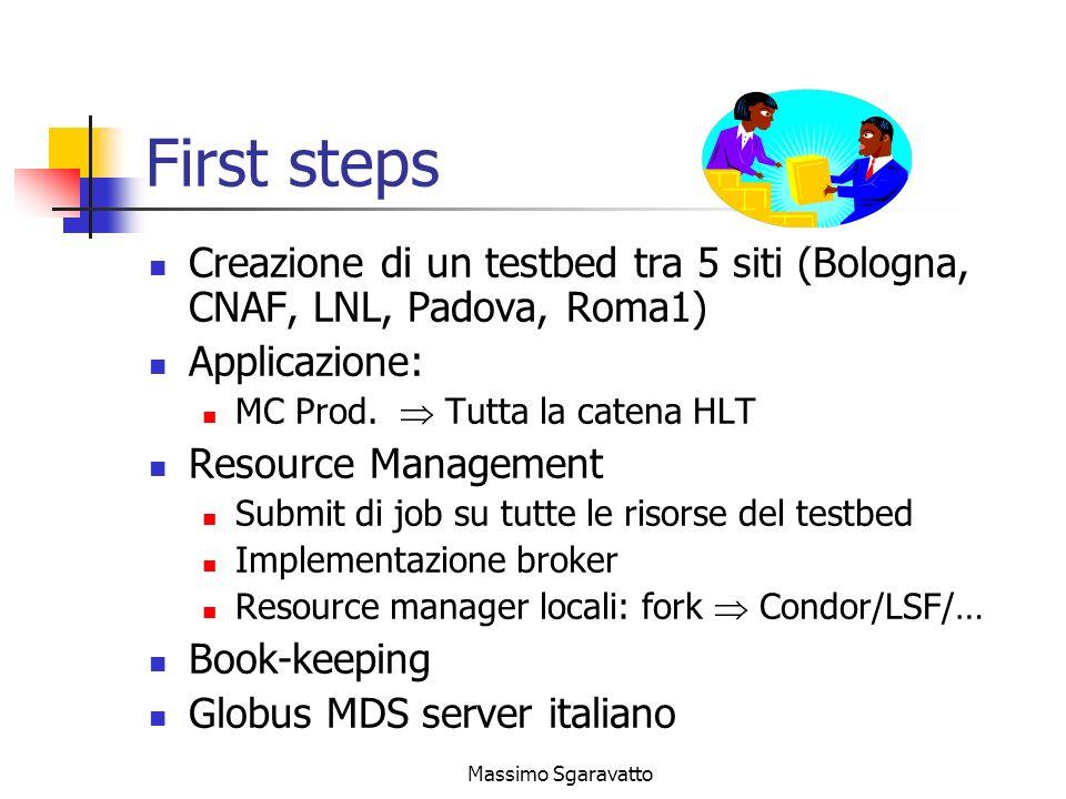 Massimo Sgaravatto First steps Creazione di un testbed tra 5 siti (Bologna, CNAF, LNL, Padova, Roma1) Applicazione: MC Prod.
