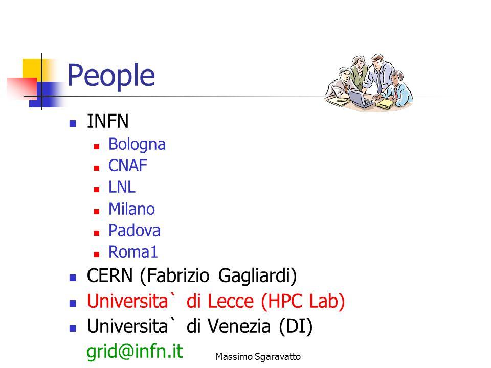Massimo Sgaravatto People INFN Bologna CNAF LNL Milano Padova Roma1 CERN (Fabrizio Gagliardi) Universita` di Lecce (HPC Lab) Universita` di Venezia (DI) grid@infn.it