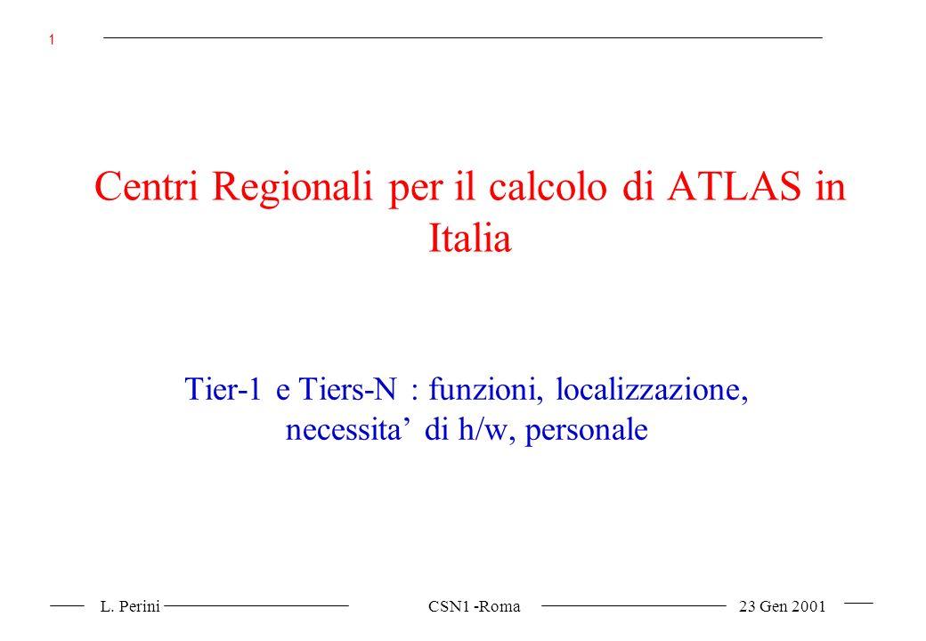 L. Perini CSN1 -Roma 23 Gen 2001 1 Centri Regionali per il calcolo di ATLAS in Italia Tier-1 e Tiers-N : funzioni, localizzazione, necessita di h/w, p