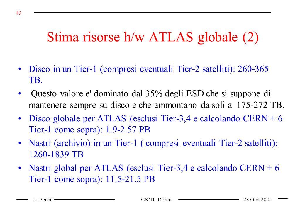 L. Perini CSN1 -Roma 23 Gen 2001 10 Stima risorse h/w ATLAS globale (2) Disco in un Tier-1 (compresi eventuali Tier-2 satelliti): 260-365 TB. Questo v
