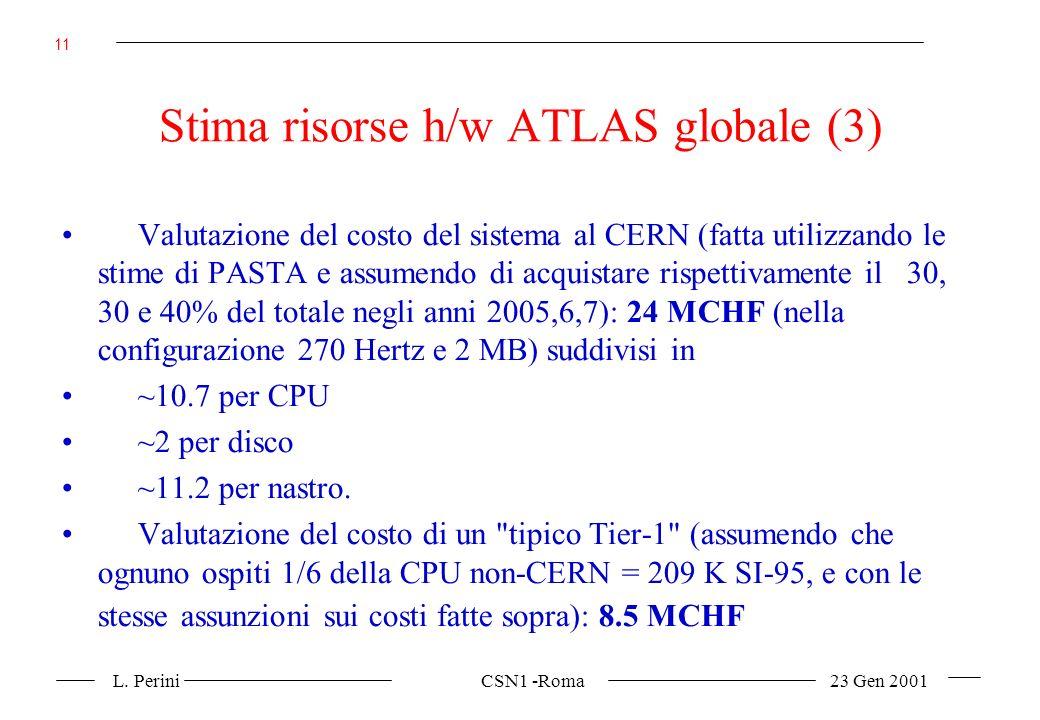 L. Perini CSN1 -Roma 23 Gen 2001 11 Stima risorse h/w ATLAS globale (3) Valutazione del costo del sistema al CERN (fatta utilizzando le stime di PASTA