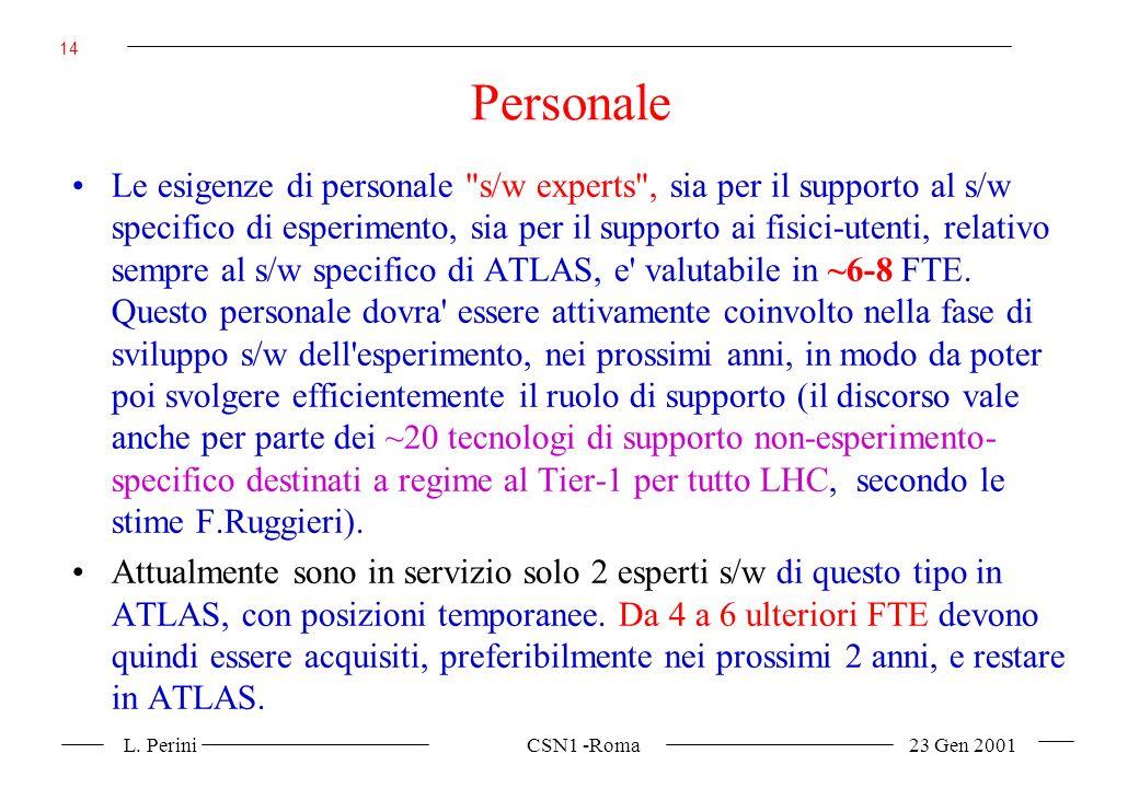 L. Perini CSN1 -Roma 23 Gen 2001 14 Personale Le esigenze di personale