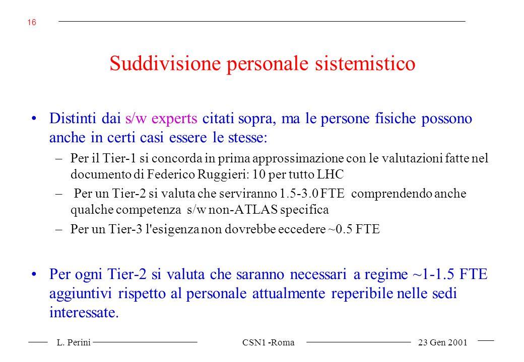 L. Perini CSN1 -Roma 23 Gen 2001 16 Suddivisione personale sistemistico Distinti dai s/w experts citati sopra, ma le persone fisiche possono anche in