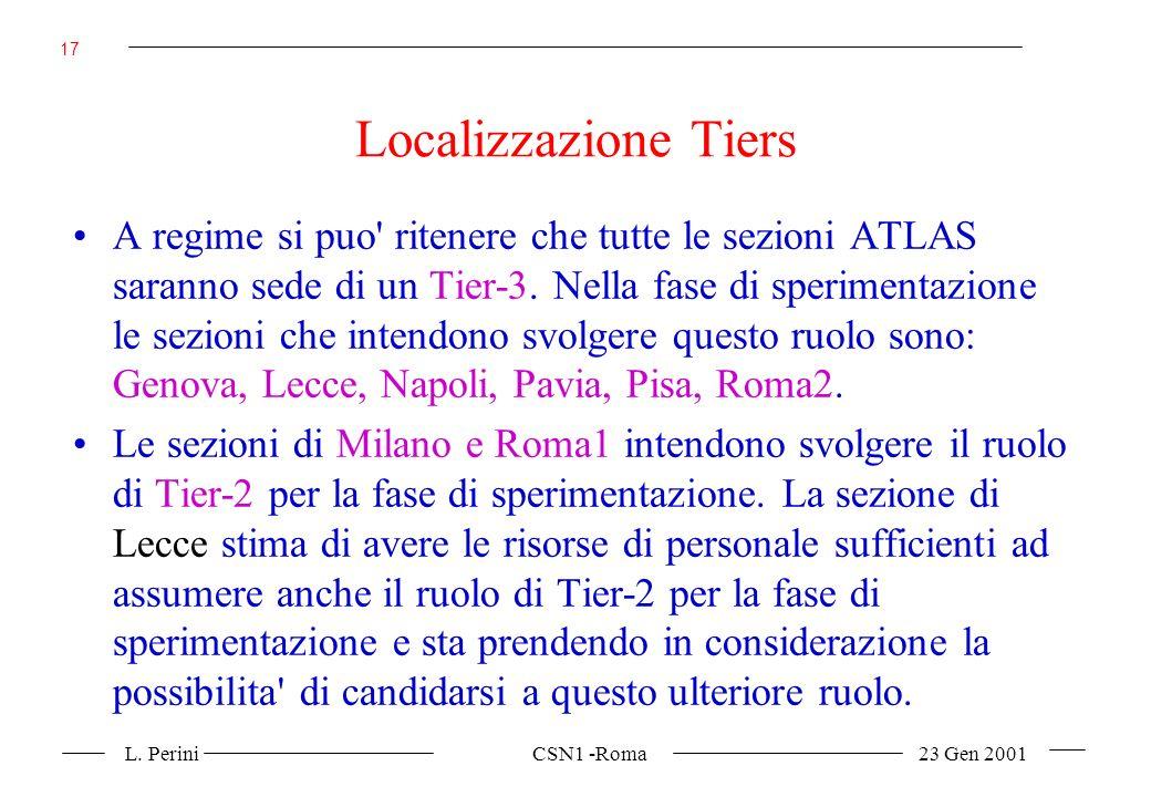L. Perini CSN1 -Roma 23 Gen 2001 17 Localizzazione Tiers A regime si puo' ritenere che tutte le sezioni ATLAS saranno sede di un Tier-3. Nella fase di