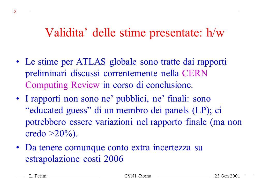 L. Perini CSN1 -Roma 23 Gen 2001 2 Validita delle stime presentate: h/w Le stime per ATLAS globale sono tratte dai rapporti preliminari discussi corre