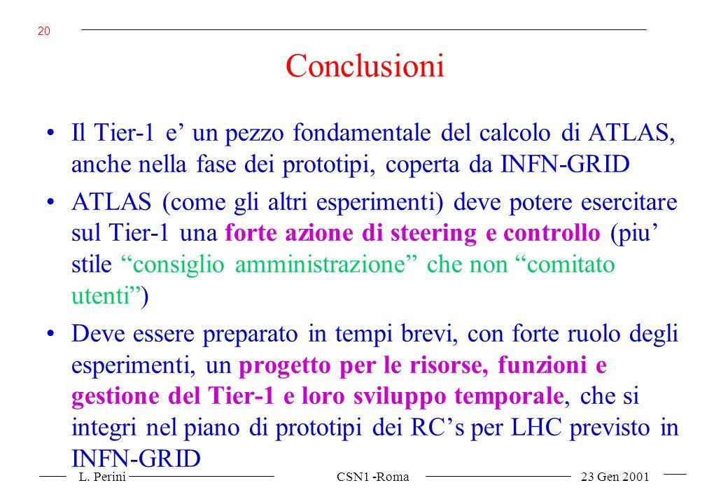 L. Perini CSN1 -Roma 23 Gen 2001 20 Conclusioni Il Tier-1 e un pezzo fondamentale del calcolo di ATLAS, anche nella fase dei prototipi, coperta da INF