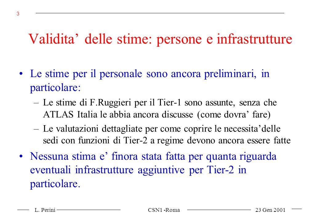 L. Perini CSN1 -Roma 23 Gen 2001 3 Validita delle stime: persone e infrastrutture Le stime per il personale sono ancora preliminari, in particolare: –