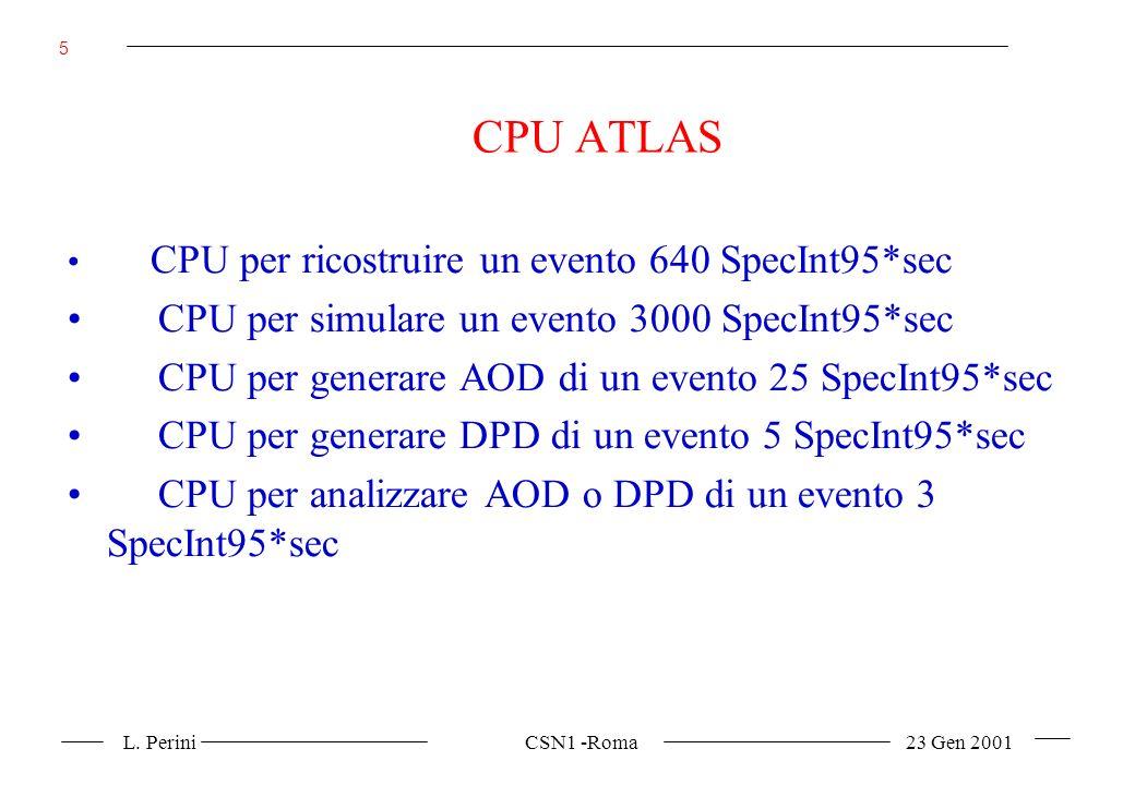 L. Perini CSN1 -Roma 23 Gen 2001 5 CPU ATLAS CPU per ricostruire un evento 640 SpecInt95*sec CPU per simulare un evento 3000 SpecInt95*sec CPU per gen