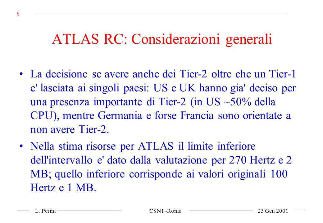 L. Perini CSN1 -Roma 23 Gen 2001 6 ATLAS RC: Considerazioni generali La decisione se avere anche dei Tier-2 oltre che un Tier-1 e' lasciata ai singoli