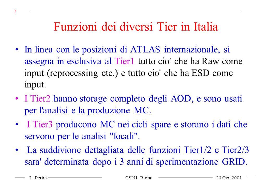 L. Perini CSN1 -Roma 23 Gen 2001 7 Funzioni dei diversi Tier in Italia In linea con le posizioni di ATLAS internazionale, si assegna in esclusiva al T