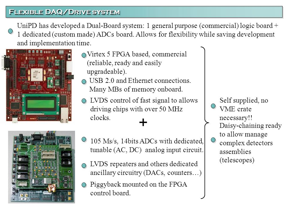 Flexible DAQ/Drive system UniPD has developed a Dual-Board system: 1 general purpose (commercial) logic board + 1 dedicated (custom made) ADCs board.