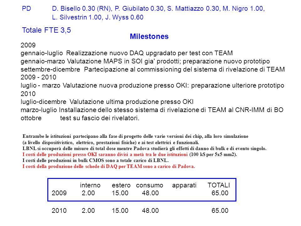 PDD. Bisello 0.30 (RN), P. Giubilato 0.30, S. Mattiazzo 0.30, M.