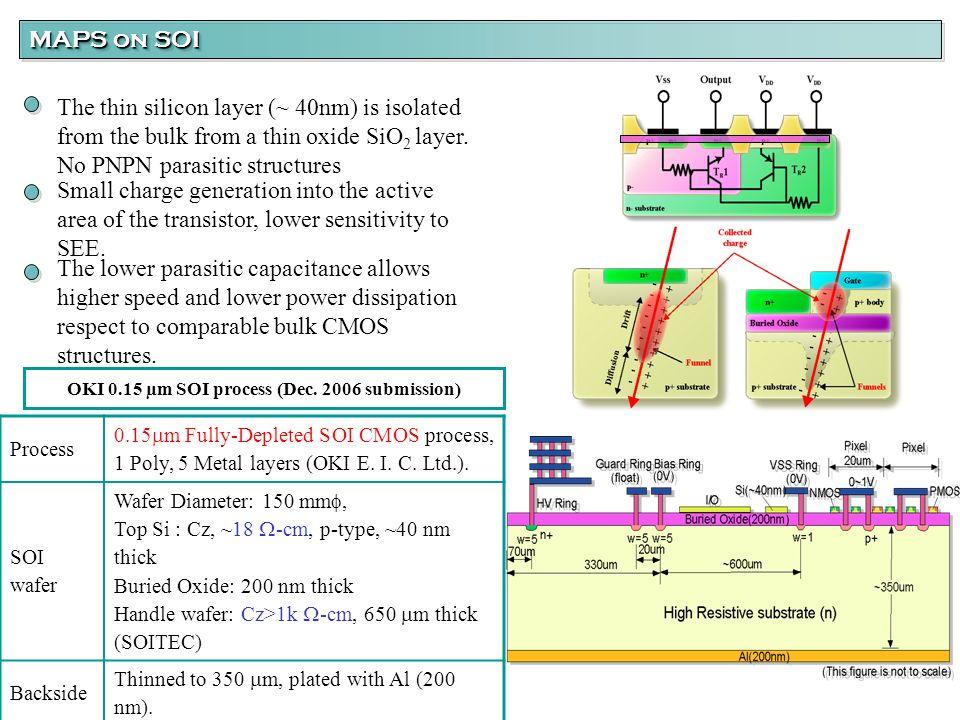 Summary of winter 2006 OKI SOI CMOS 0.15um submission