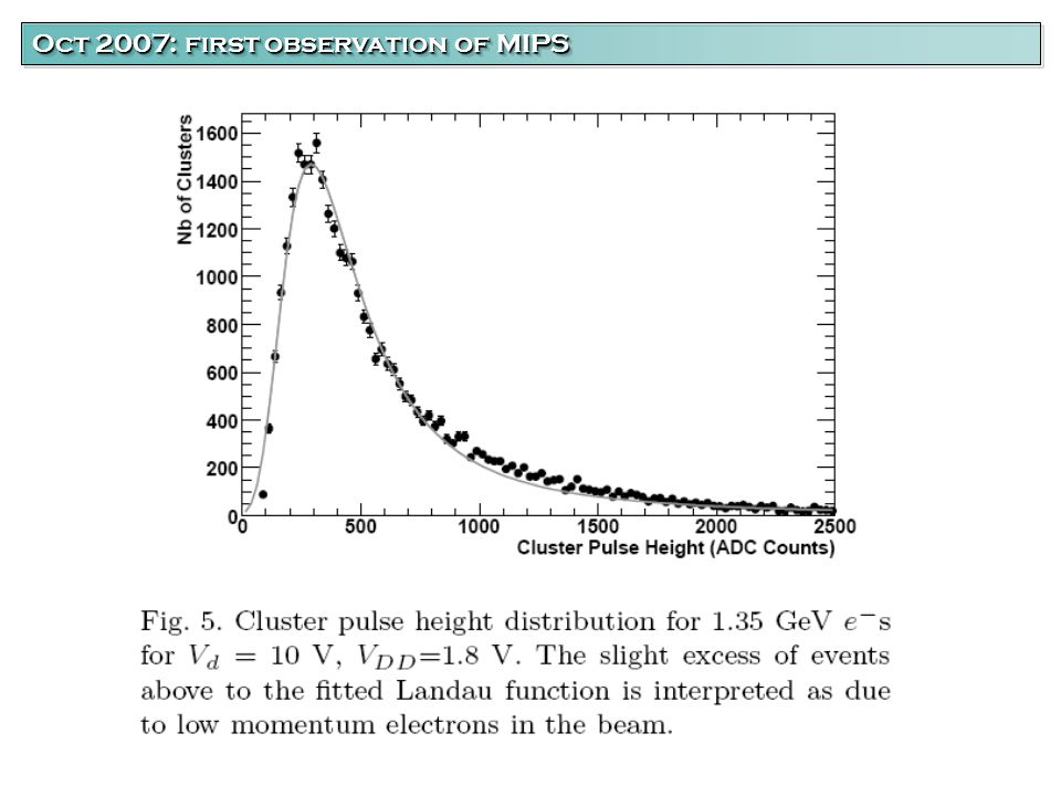 Oct 2007: first observation of MIPS