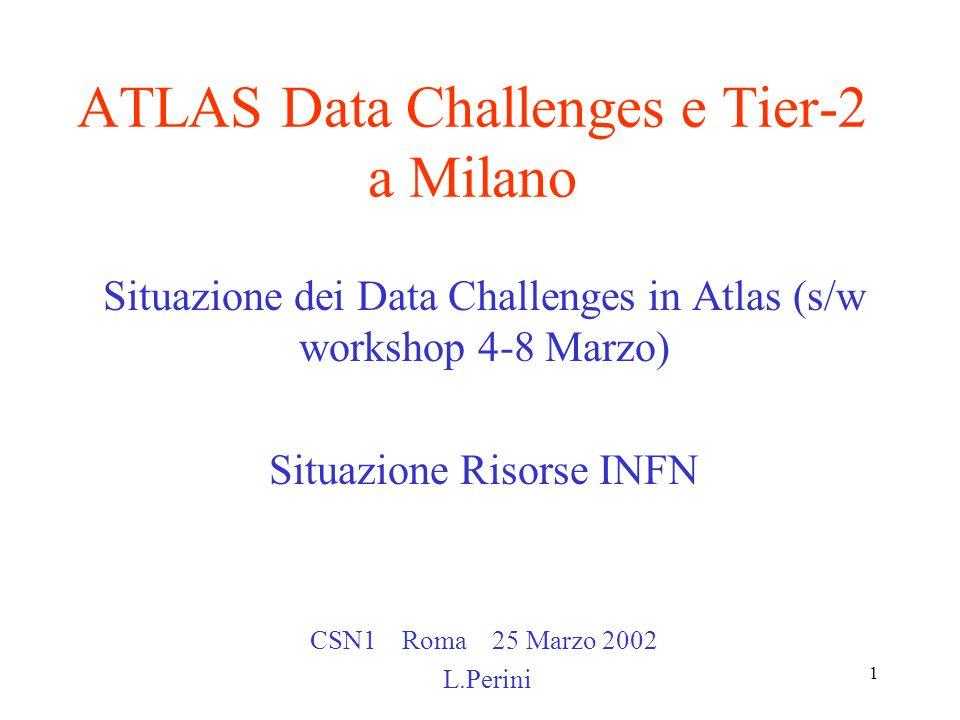 1 ATLAS Data Challenges e Tier-2 a Milano Situazione dei Data Challenges in Atlas (s/w workshop 4-8 Marzo) Situazione Risorse INFN CSN1 Roma 25 Marzo 2002 L.Perini