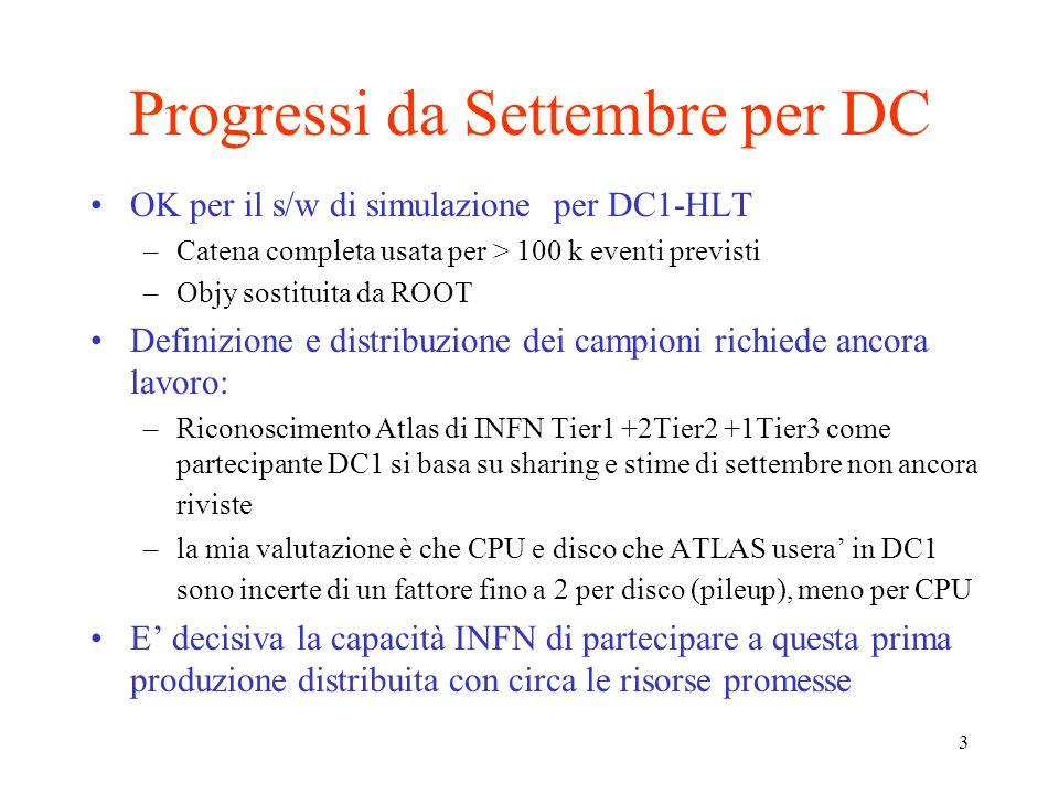 3 Progressi da Settembre per DC OK per il s/w di simulazione per DC1-HLT –Catena completa usata per > 100 k eventi previsti –Objy sostituita da ROOT Definizione e distribuzione dei campioni richiede ancora lavoro: –Riconoscimento Atlas di INFN Tier1 +2Tier2 +1Tier3 come partecipante DC1 si basa su sharing e stime di settembre non ancora riviste –la mia valutazione è che CPU e disco che ATLAS usera in DC1 sono incerte di un fattore fino a 2 per disco (pileup), meno per CPU E decisiva la capacità INFN di partecipare a questa prima produzione distribuita con circa le risorse promesse