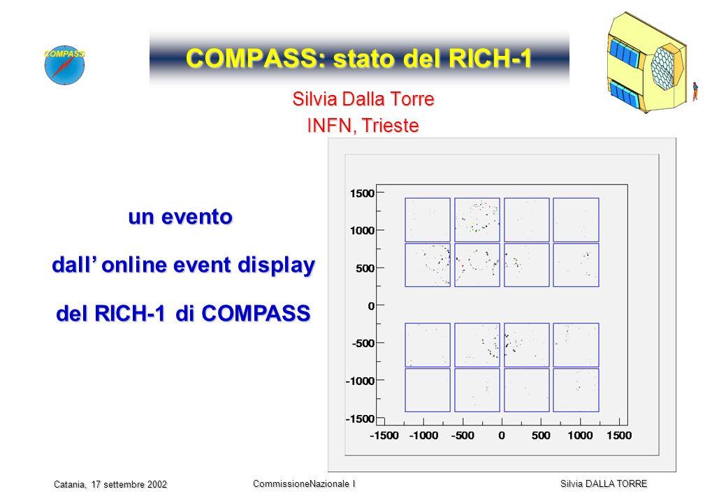 CommissioneNazionale I Silvia DALLA TORRE Catania, 17 settembre 2002 COMPASS: stato del RICH-1 Silvia Dalla Torre INFN, Trieste un evento dall online event display del RICH-1 di COMPASS