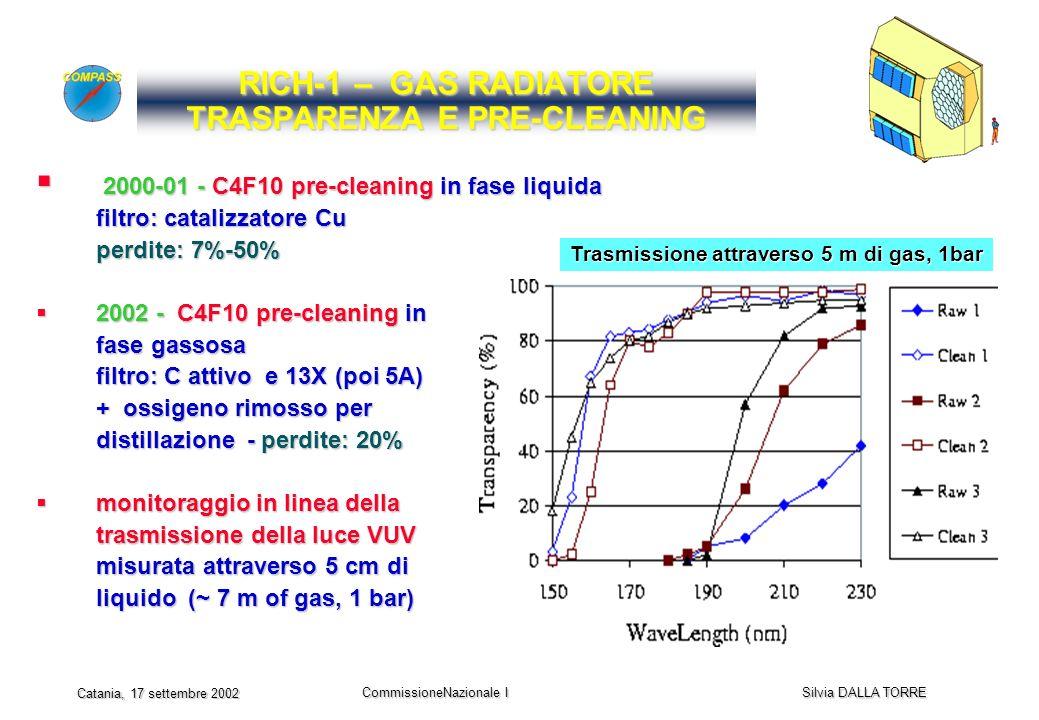 CommissioneNazionale I Silvia DALLA TORRE Catania, 17 settembre 2002 RICH-1 – GAS RADIATORE TRASPARENZA E PRE-CLEANING Trasmissione attraverso 5 m di gas, 1bar 2000-01 - C4F10 pre-cleaning in fase liquida 2000-01 - C4F10 pre-cleaning in fase liquida filtro: catalizzatore Cu filtro: catalizzatore Cu perdite: 7%-50% perdite: 7%-50% 2002 - C4F10 pre-cleaning in 2002 - C4F10 pre-cleaning in fase gassosa fase gassosa filtro: C attivo e 13X (poi 5A) filtro: C attivo e 13X (poi 5A) + ossigeno rimosso per + ossigeno rimosso per distillazione - perdite: 20% distillazione - perdite: 20% monitoraggio in linea della monitoraggio in linea della trasmissione della luce VUV trasmissione della luce VUV misurata attraverso 5 cm di misurata attraverso 5 cm di liquido (~ 7 m of gas, 1 bar) liquido (~ 7 m of gas, 1 bar)