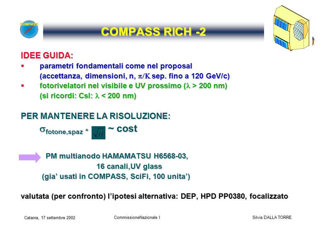 CommissioneNazionale I Silvia DALLA TORRE Catania, 17 settembre 2002 COMPASS RICH -2 IDEE GUIDA: parametri fondamentali come nel proposal parametri fondamentali come nel proposal (accettanza, dimensioni, n, sep.