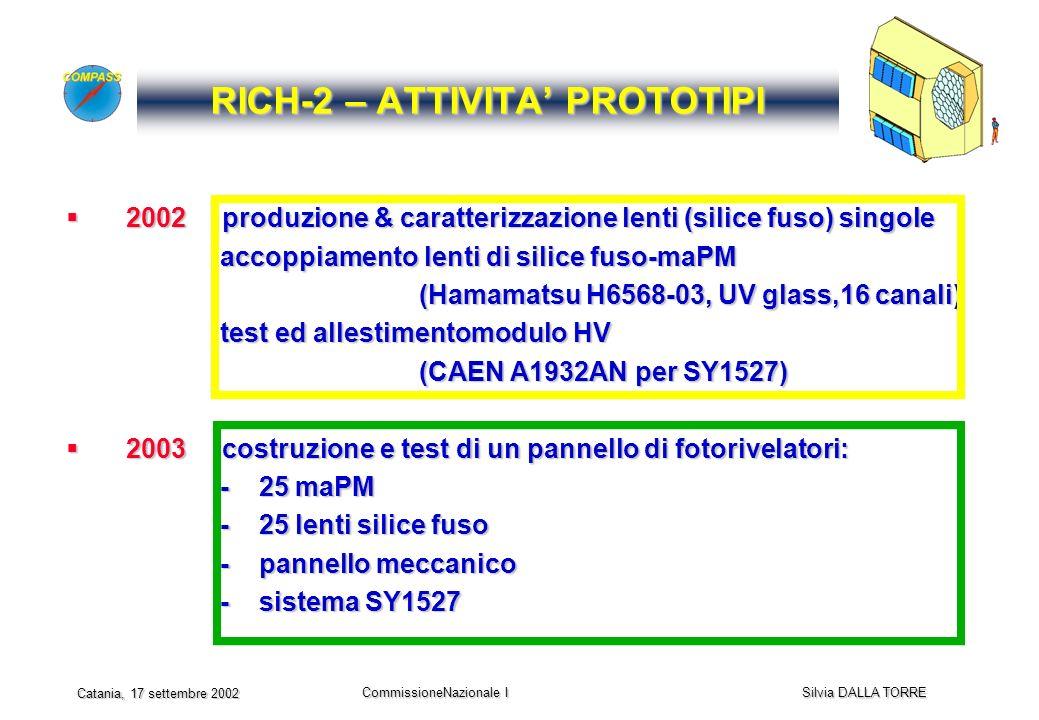 CommissioneNazionale I Silvia DALLA TORRE Catania, 17 settembre 2002 RICH-2 – ATTIVITA PROTOTIPI 2002 produzione & caratterizzazione lenti (silice fuso) singole 2002 produzione & caratterizzazione lenti (silice fuso) singole accoppiamento lenti di silice fuso-maPM accoppiamento lenti di silice fuso-maPM (Hamamatsu H6568-03, UV glass,16 canali) (Hamamatsu H6568-03, UV glass,16 canali) test ed allestimentomodulo HV test ed allestimentomodulo HV (CAEN A1932AN per SY1527) (CAEN A1932AN per SY1527) 2003 costruzione e test di un pannello di fotorivelatori: 2003 costruzione e test di un pannello di fotorivelatori: - 25 maPM - 25 maPM - 25 lenti silice fuso - 25 lenti silice fuso - pannello meccanico - pannello meccanico - sistema SY1527 - sistema SY1527