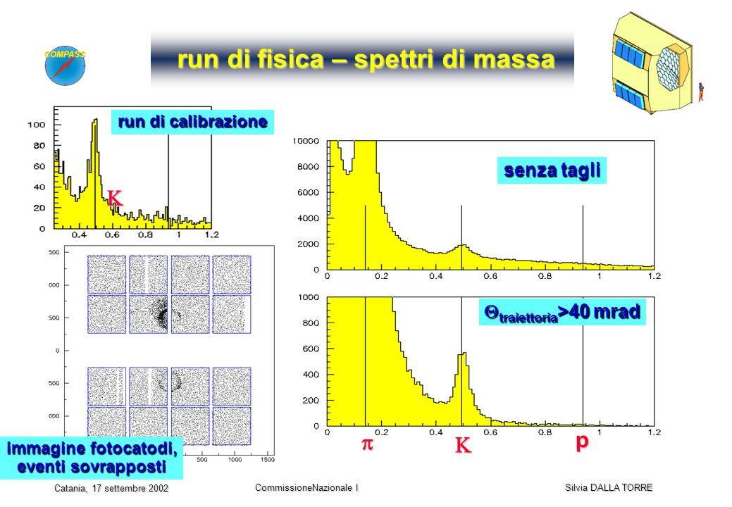 CommissioneNazionale I Silvia DALLA TORRE Catania, 17 settembre 2002 run di fisica – spettri di massa run di fisica – spettri di massa p senza tagli traiettoria >40 mrad traiettoria >40 mrad run di calibrazione immagine fotocatodi, eventi sovrapposti p
