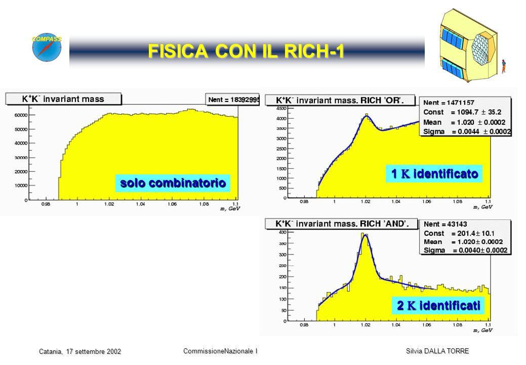 CommissioneNazionale I Silvia DALLA TORRE Catania, 17 settembre 2002 FISICA CON IL RICH-1 solo combinatorio 2 identificati 1 identificato