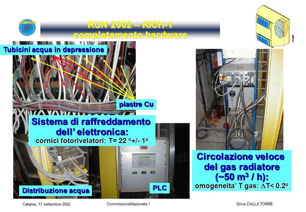 CommissioneNazionale I Silvia DALLA TORRE Catania, 17 settembre 2002 RUN 2002 – RICH-1 completamento hardware Sistema di raffreddamento dell elettronica: cornici fotorivelatori: T= 22 o +/- 1 o piastre Cu Tubicini acqua in depressione PLC Distribuzione acqua Circolazione veloce del gas radiatore (~50 m 3 / h): omogeneita T gas: T< 0.2 o