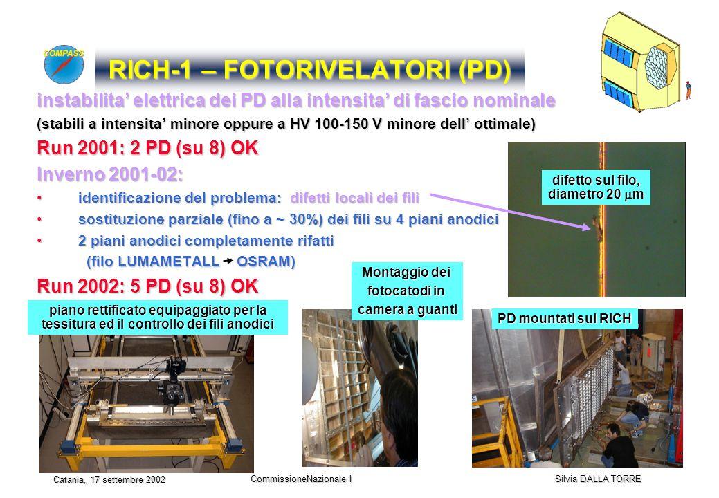 CommissioneNazionale I Silvia DALLA TORRE Catania, 17 settembre 2002 RICH-1 – FOTORIVELATORI (PD) instabilita elettrica dei PD alla intensita di fascio nominale (stabili a intensita minore oppure a HV 100-150 V minore dell ottimale) Run 2001: 2 PD (su 8) OK Inverno 2001-02: identificazione del problema: difetti locali dei filiidentificazione del problema: difetti locali dei fili sostituzione parziale (fino a ~ 30%) dei fili su 4 piani anodicisostituzione parziale (fino a ~ 30%) dei fili su 4 piani anodici 2 piani anodici completamente rifatti2 piani anodici completamente rifatti (filo LUMAMETALL OSRAM) (filo LUMAMETALL OSRAM) Run 2002: 5 PD (su 8) OK Montaggio dei fotocatodi in camera a guanti PD mountati sul RICH difetto sul filo, diametro 20 m piano rettificato equipaggiato per la tessitura ed il controllo dei fili anodici