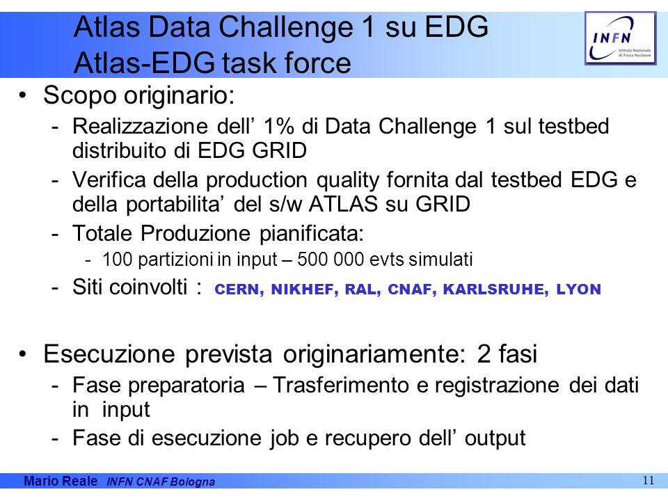 Mario Reale INFN CNAF Bologna 11 Scopo originario: -Realizzazione dell 1% di Data Challenge 1 sul testbed distribuito di EDG GRID -Verifica della prod
