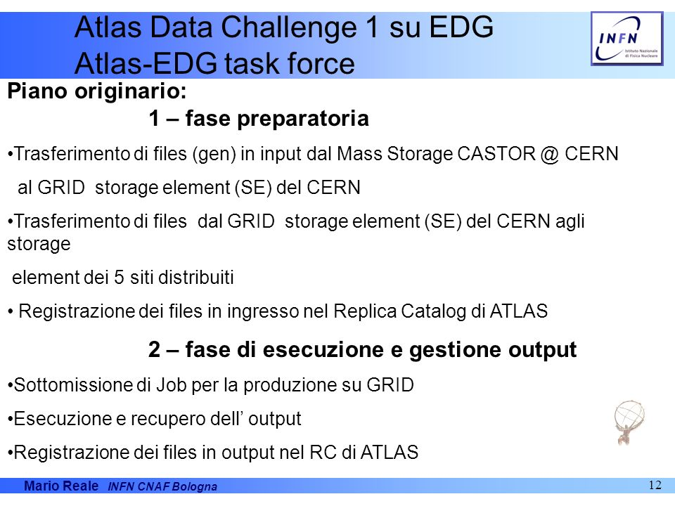 Mario Reale INFN CNAF Bologna 12 Atlas Data Challenge 1 su EDG Atlas-EDG task force Piano originario: 1 – fase preparatoria Trasferimento di files (ge