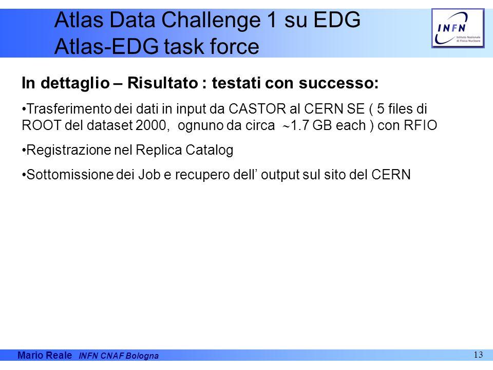 Mario Reale INFN CNAF Bologna 13 In dettaglio – Risultato : testati con successo: Trasferimento dei dati in input da CASTOR al CERN SE ( 5 files di RO