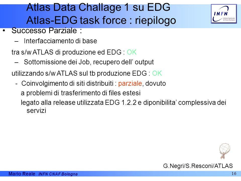 Mario Reale INFN CNAF Bologna 16 Successo Parziale : – Interfacciamento di base tra s/w ATLAS di produzione ed EDG : OK – Sottomissione dei Job, recup