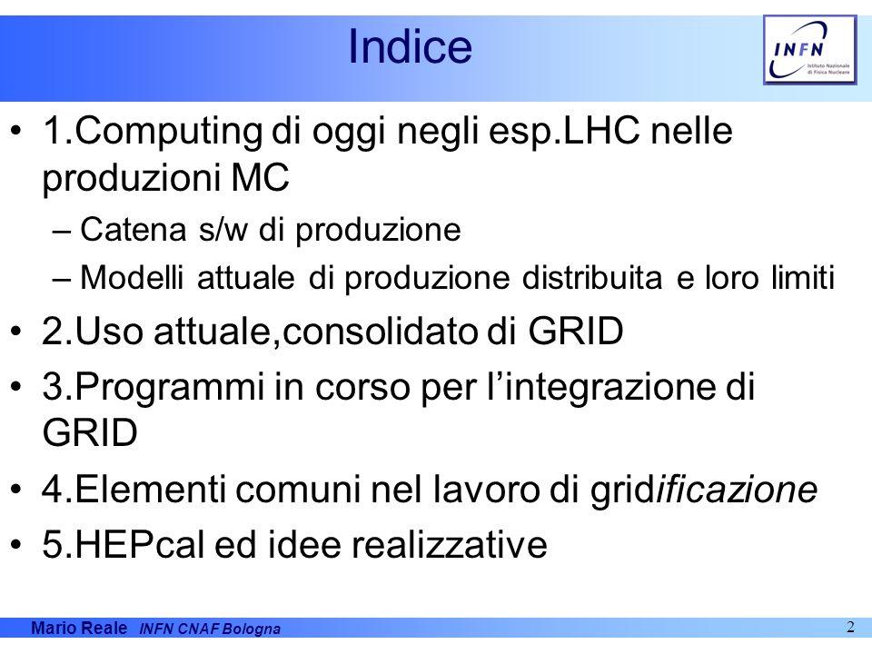 Mario Reale INFN CNAF Bologna 2 1.Computing di oggi negli esp.LHC nelle produzioni MC –Catena s/w di produzione –Modelli attuale di produzione distrib