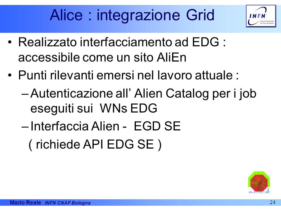 Mario Reale INFN CNAF Bologna 24 Alice : integrazione Grid Realizzato interfacciamento ad EDG : accessibile come un sito AliEn Punti rilevanti emersi