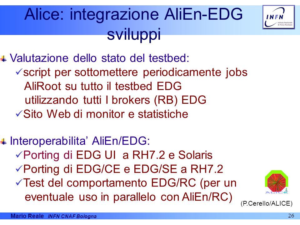 Mario Reale INFN CNAF Bologna 26 Valutazione dello stato del testbed: script per sottomettere periodicamente jobs AliRoot su tutto il testbed EDG util