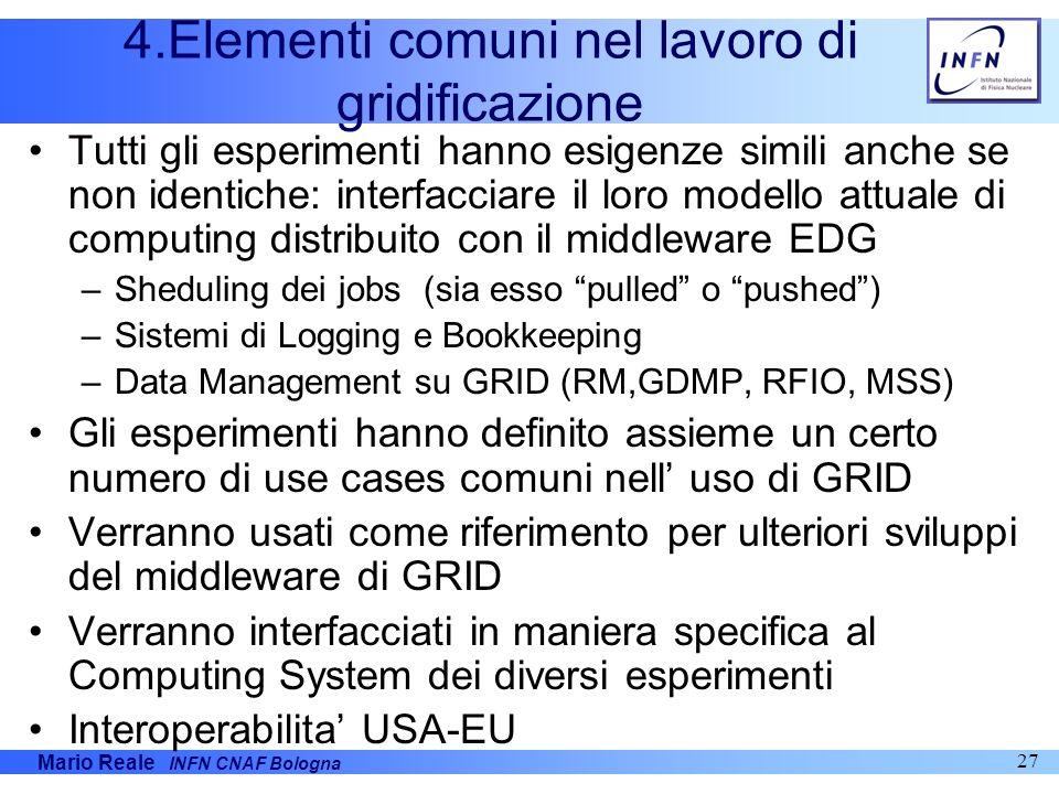 Mario Reale INFN CNAF Bologna 27 4.Elementi comuni nel lavoro di gridificazione Tutti gli esperimenti hanno esigenze simili anche se non identiche: in