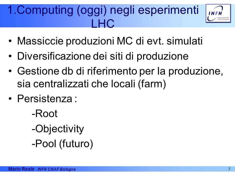 Mario Reale INFN CNAF Bologna 3 1.Computing (oggi) negli esperimenti LHC Massiccie produzioni MC di evt. simulati Diversificazione dei siti di produzi