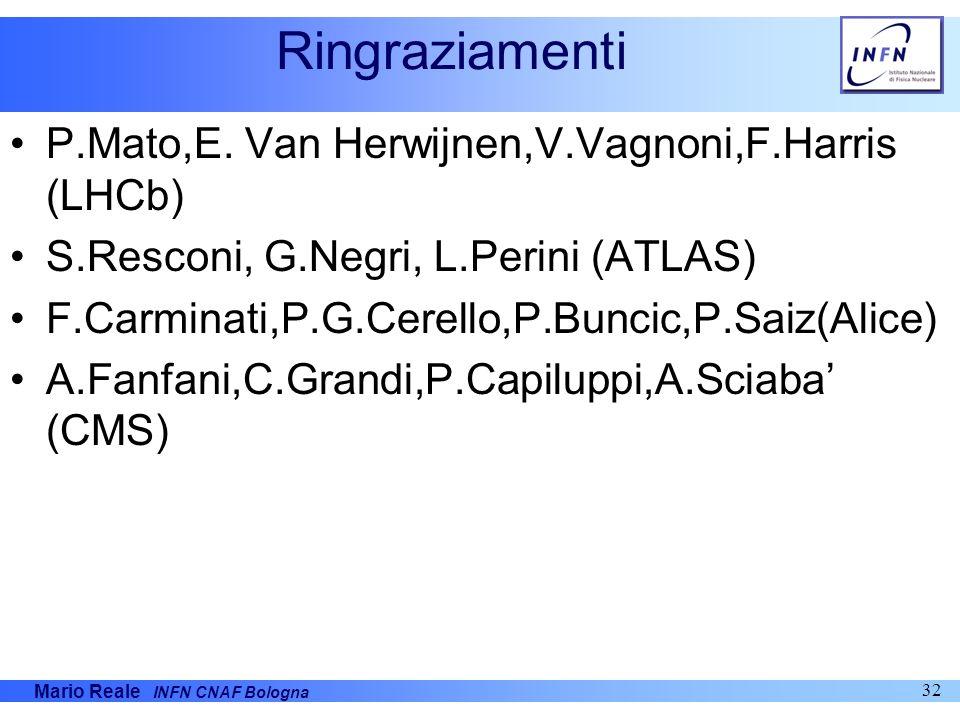 Mario Reale INFN CNAF Bologna 32 Ringraziamenti P.Mato,E. Van Herwijnen,V.Vagnoni,F.Harris (LHCb) S.Resconi, G.Negri, L.Perini (ATLAS) F.Carminati,P.G
