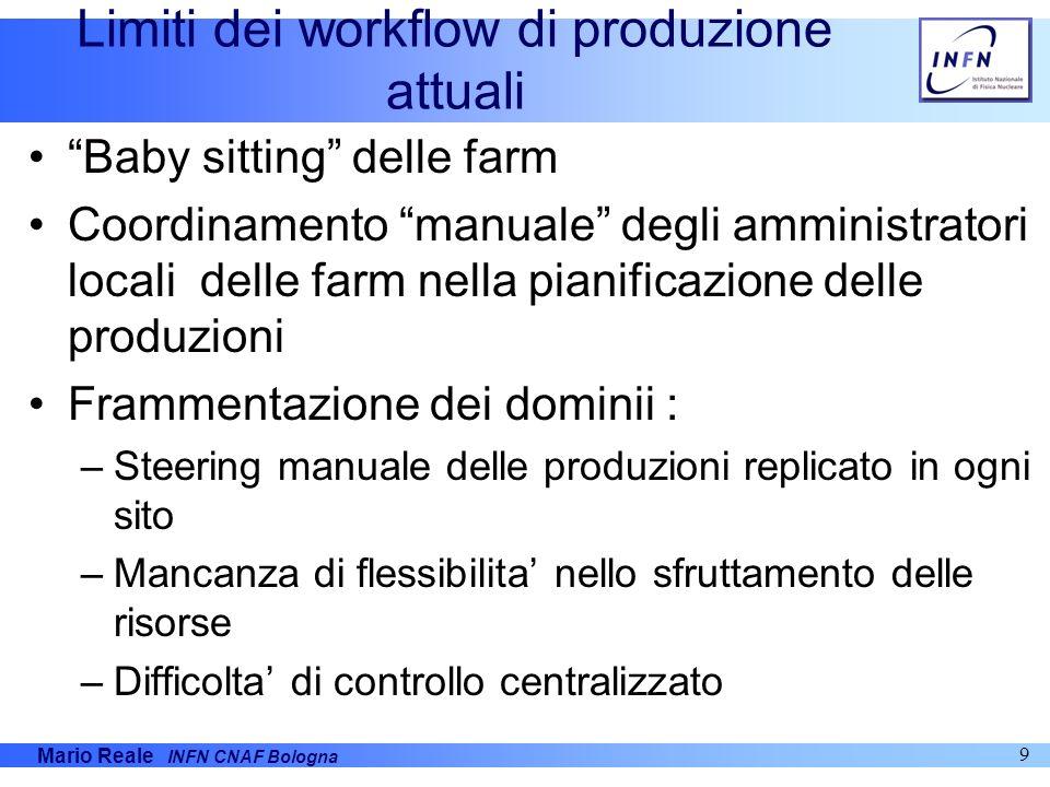 Mario Reale INFN CNAF Bologna 9 Limiti dei workflow di produzione attuali Baby sitting delle farm Coordinamento manuale degli amministratori locali de