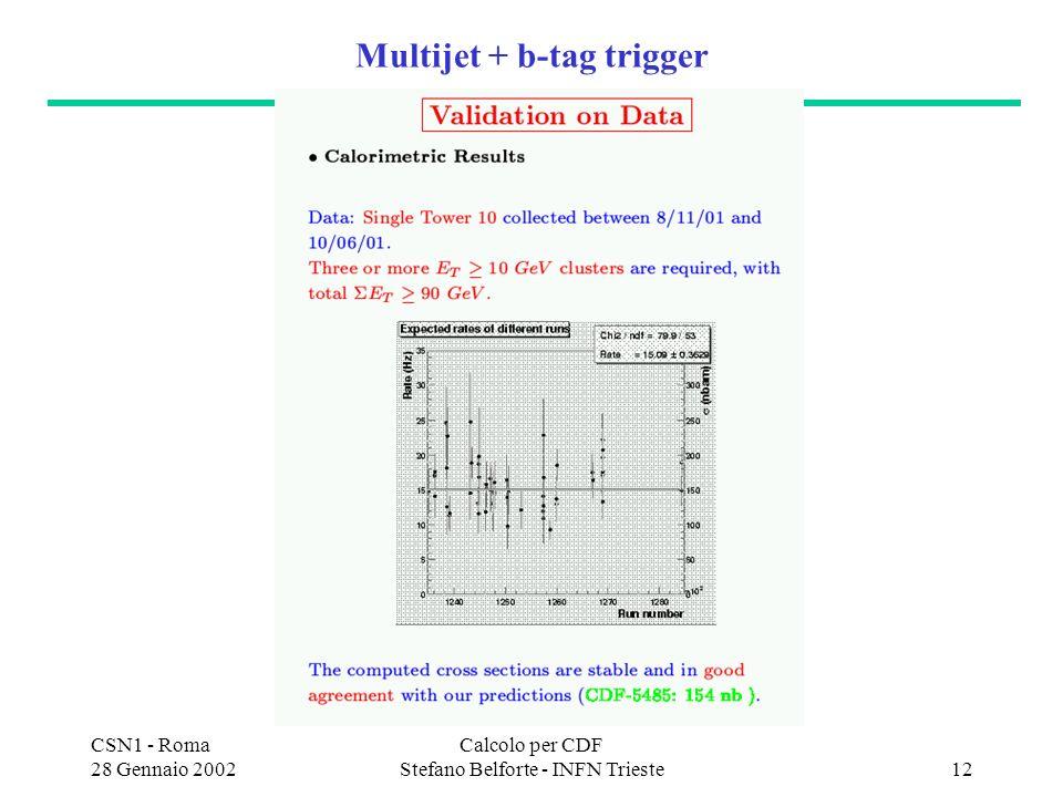 CSN1 - Roma 28 Gennaio 2002 Calcolo per CDF Stefano Belforte - INFN Trieste12 Multijet + b-tag trigger