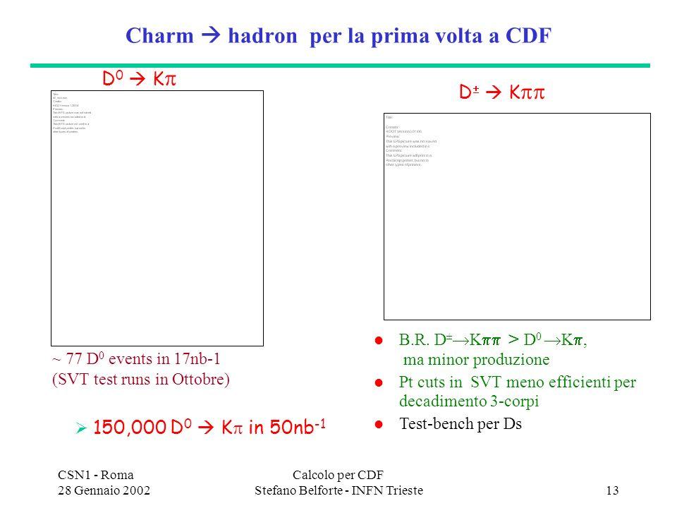 CSN1 - Roma 28 Gennaio 2002 Calcolo per CDF Stefano Belforte - INFN Trieste13 Charm hadron per la prima volta a CDF ~ 77 D 0 events in 17nb-1 (SVT test runs in Ottobre) D 0 K D K 150,000 D 0 K in 50nb -1 B.R.