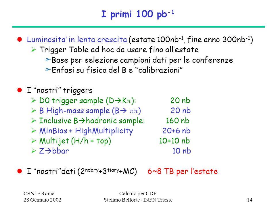 CSN1 - Roma 28 Gennaio 2002 Calcolo per CDF Stefano Belforte - INFN Trieste14 I primi 100 pb -1 Luminosita in lenta crescita (estate 100nb -1, fine anno 300nb -1 ) Trigger Table ad hoc da usare fino allestate Base per selezione campioni dati per le conferenze Enfasi su fisica del B e calibrazioni I nostri triggers D0 trigger sample (D K ): 20 nb B High-mass sample (B ) 20 nb Inclusive B hadronic sample: 160 nb MinBias + HighMultiplicity 20+6 nb Multijet (H/h + top) 10+10 nb Z bbar 10 nb I nostridati (2 ndary +3 tiary +MC) 6~8 TB per lestate